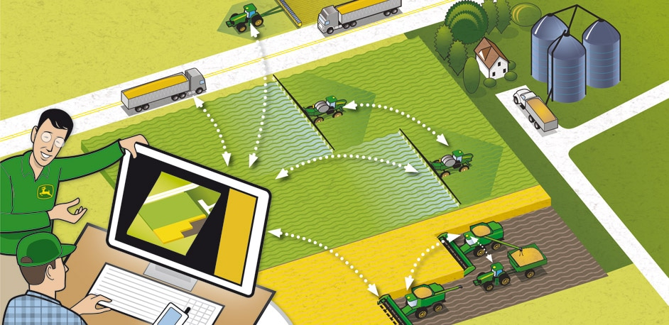 John Deere FarmSight