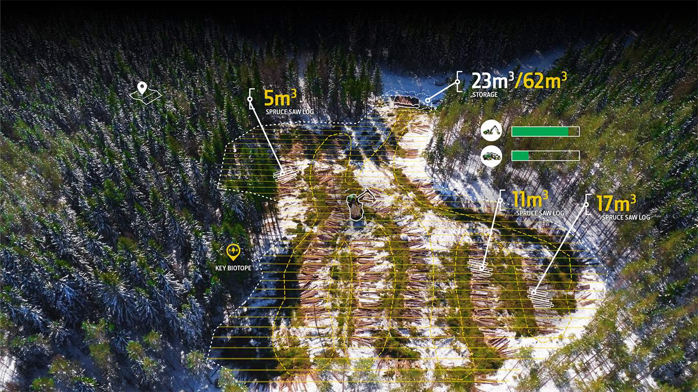 Mapas TimberMatic y TimberManager
